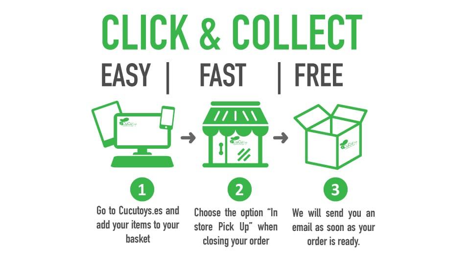 Click and collect, compra online recoge en tienda